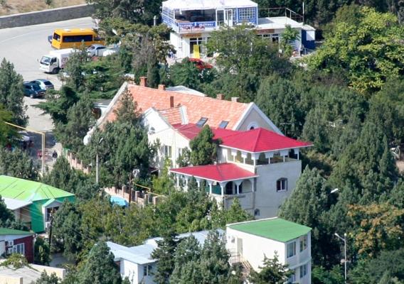 Минигостиница Веселая скорпена Новый Свет Крым  цены